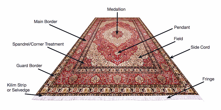 Oriental Rug Cleaning - Do's and Don'ts